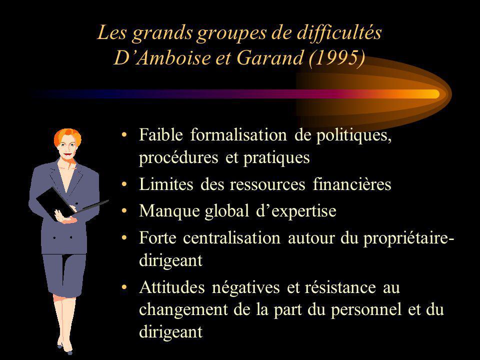 Les grands groupes de difficultés DAmboise et Garand (1995) Faible formalisation de politiques, procédures et pratiques Limites des ressources financi