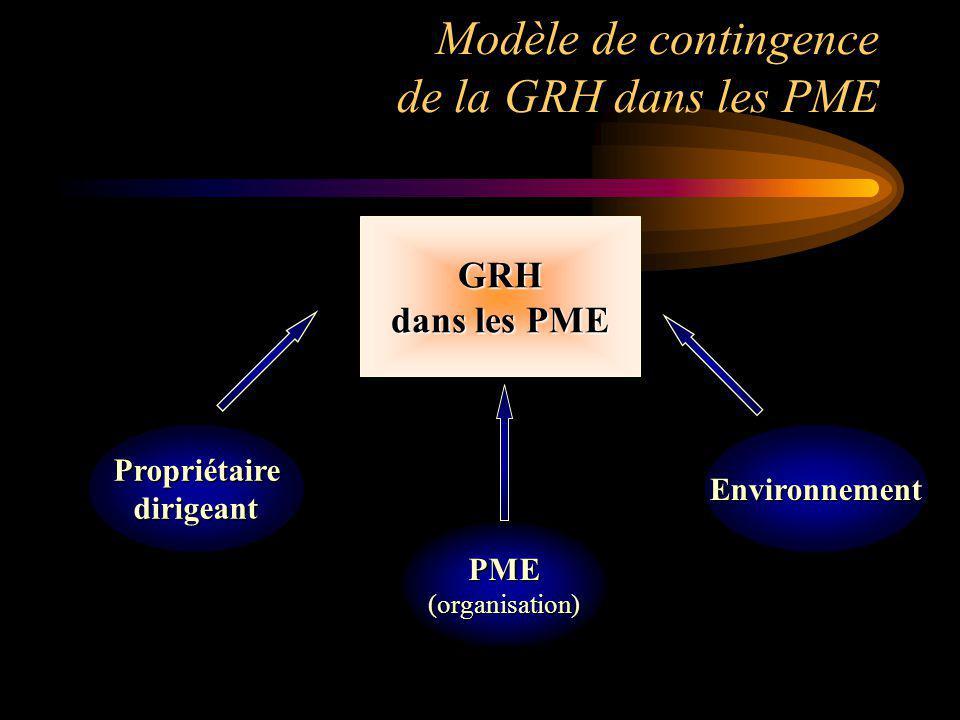 Modèle de contingence de la GRH dans les PME GRH dans les PME PropriétairedirigeantEnvironnement PME(organisation)