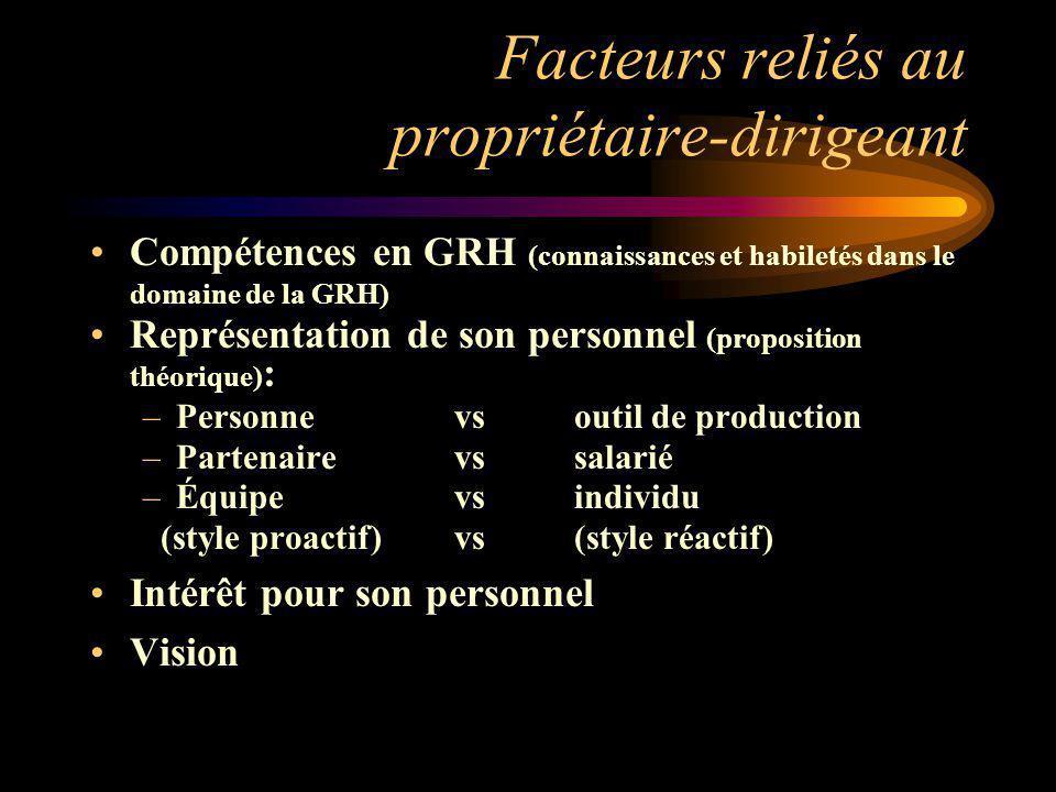 Facteurs reliés au propriétaire-dirigeant Compétences en GRH (connaissances et habiletés dans le domaine de la GRH) Représentation de son personnel (p