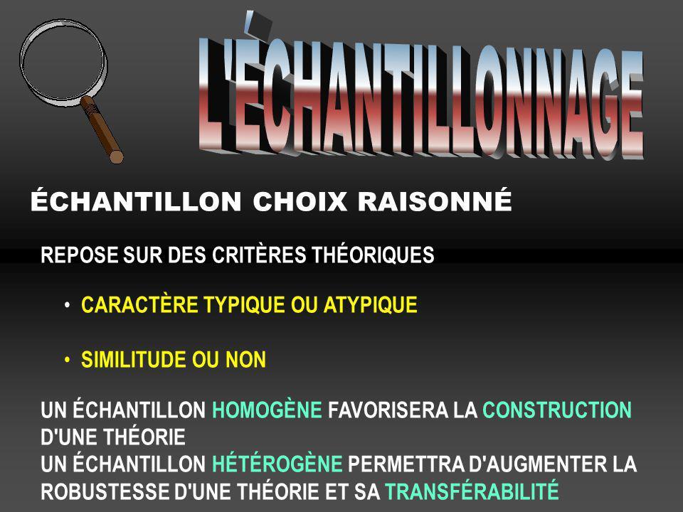 ÉCHANTILLON CHOIX RAISONNÉ REPOSE SUR DES CRITÈRES THÉORIQUES CARACTÈRE TYPIQUE OU ATYPIQUE SIMILITUDE OU NON UN ÉCHANTILLON HOMOGÈNE FAVORISERA LA CO