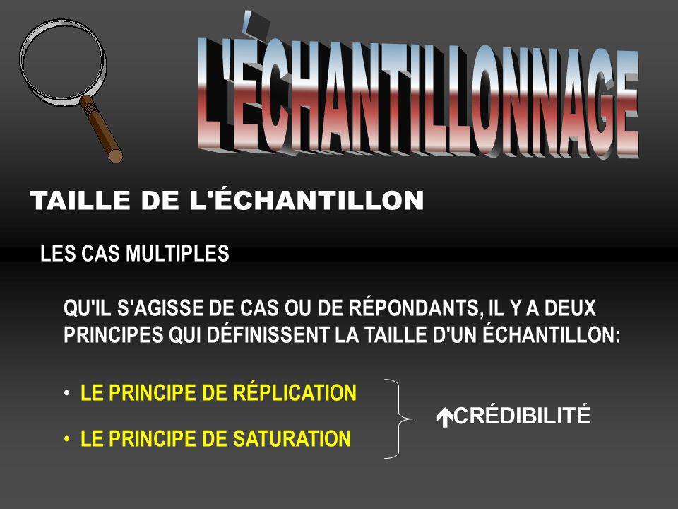 TAILLE DE L'ÉCHANTILLON LES CAS MULTIPLES QU'IL S'AGISSE DE CAS OU DE RÉPONDANTS, IL Y A DEUX PRINCIPES QUI DÉFINISSENT LA TAILLE D'UN ÉCHANTILLON: LE