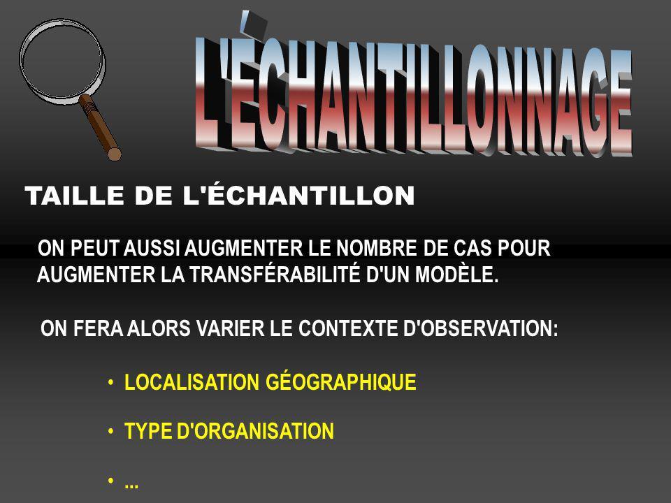 TAILLE DE L'ÉCHANTILLON ON PEUT AUSSI AUGMENTER LE NOMBRE DE CAS POUR AUGMENTER LA TRANSFÉRABILITÉ D'UN MODÈLE. ON FERA ALORS VARIER LE CONTEXTE D'OBS