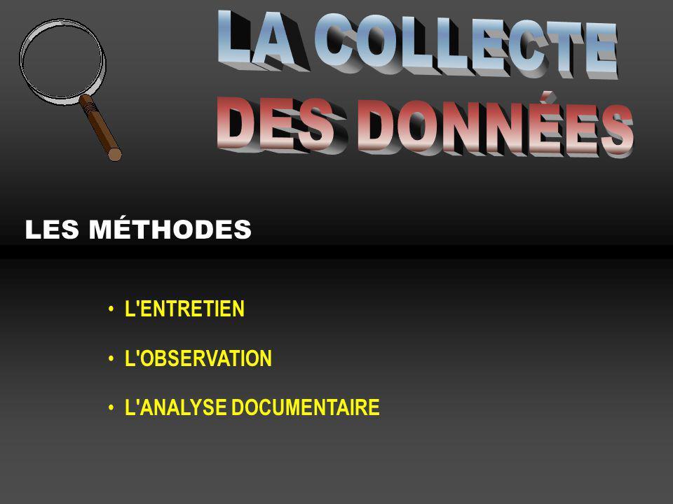LES MÉTHODES L'ENTRETIEN L'OBSERVATION L'ANALYSE DOCUMENTAIRE