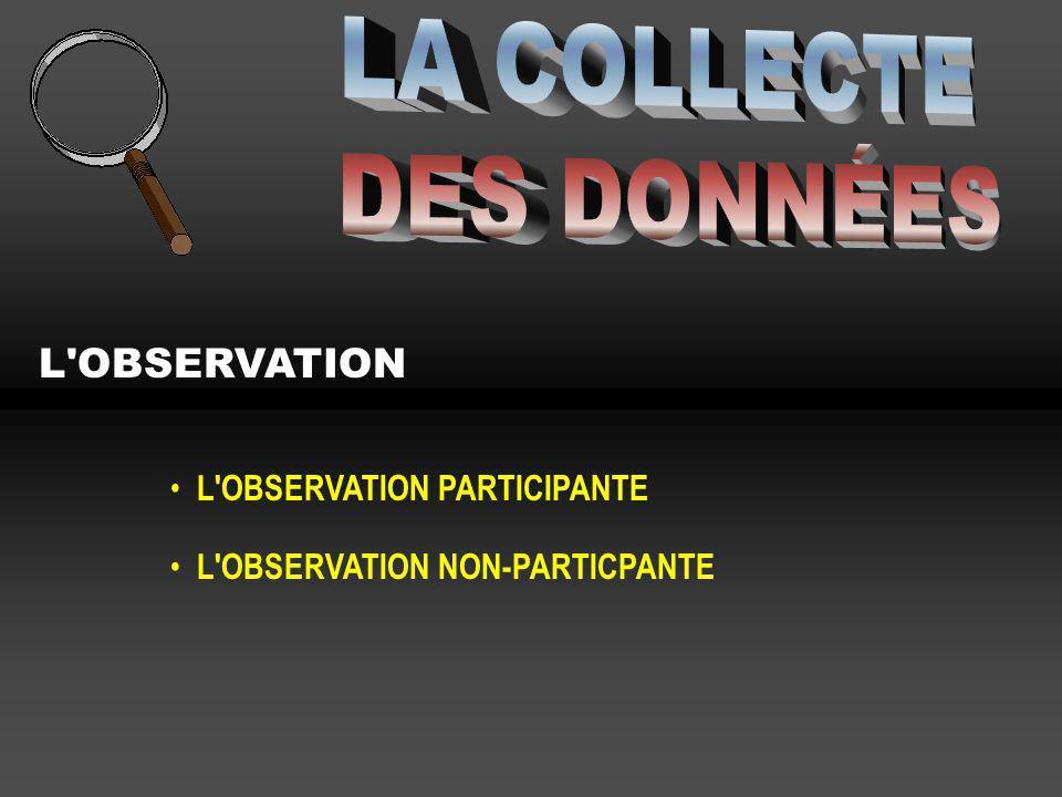 L'OBSERVATION L'OBSERVATION PARTICIPANTE L'OBSERVATION NON-PARTICPANTE