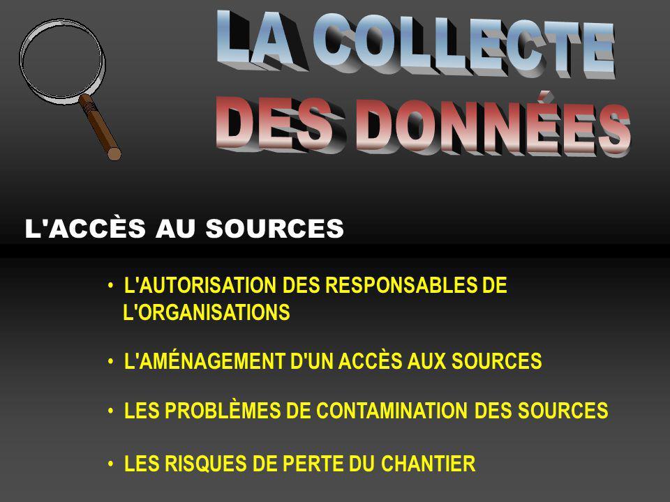 L'ACCÈS AU SOURCES L'AUTORISATION DES RESPONSABLES DE L'ORGANISATIONS L'AMÉNAGEMENT D'UN ACCÈS AUX SOURCES LES PROBLÈMES DE CONTAMINATION DES SOURCES