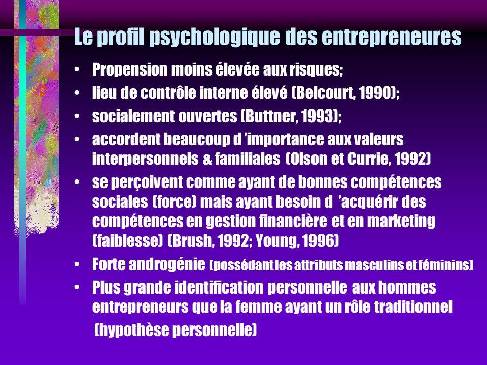 Le profil psychologique des entrepreneures Propension moins élevée aux risques; lieu de contrôle interne élevé (Belcourt, 1990); socialement ouvertes