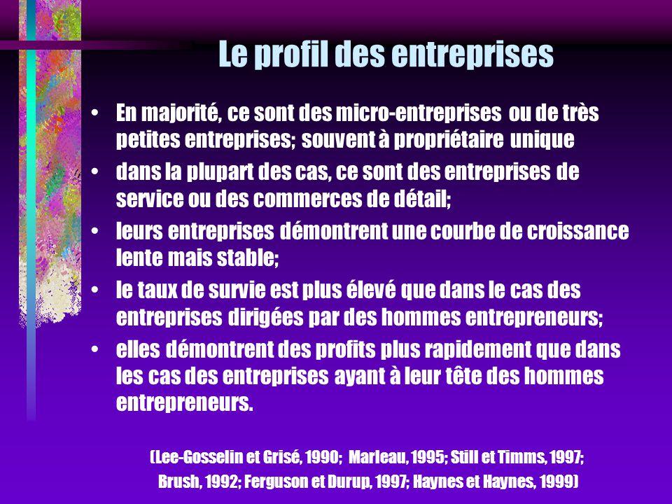 Le profil des entreprises En majorité, ce sont des micro-entreprises ou de très petites entreprises; souvent à propriétaire unique dans la plupart des