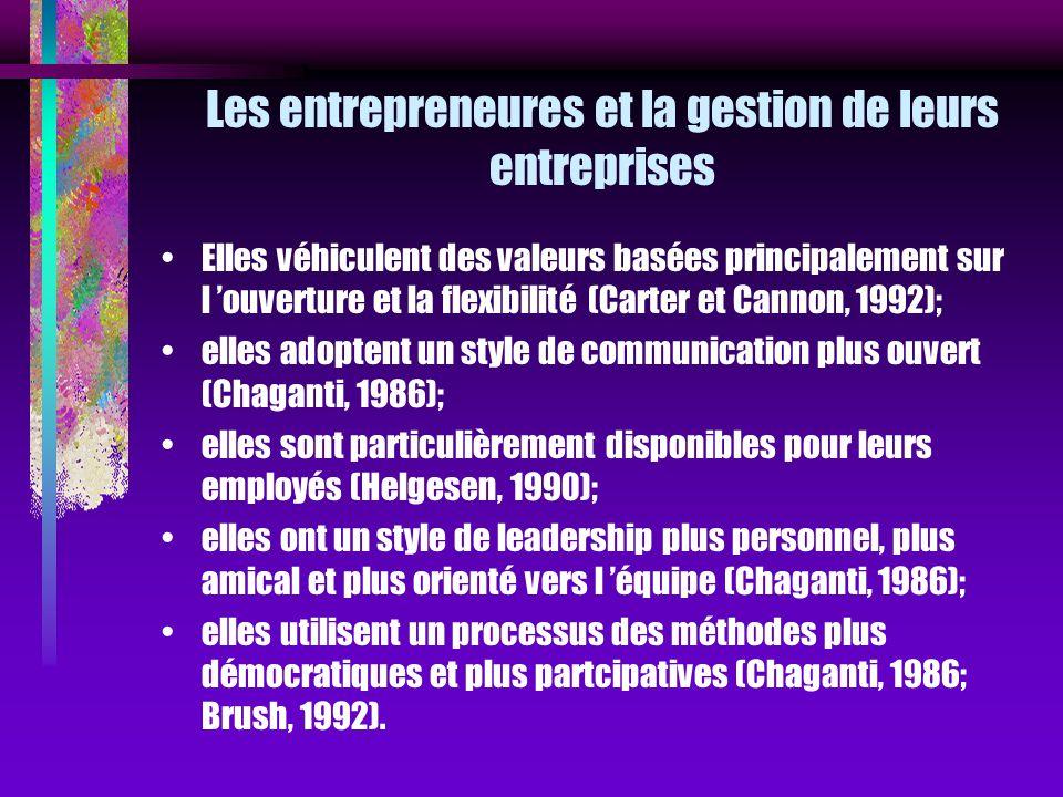 Les entrepreneures et la gestion de leurs entreprises Elles véhiculent des valeurs basées principalement sur l ouverture et la flexibilité (Carter et