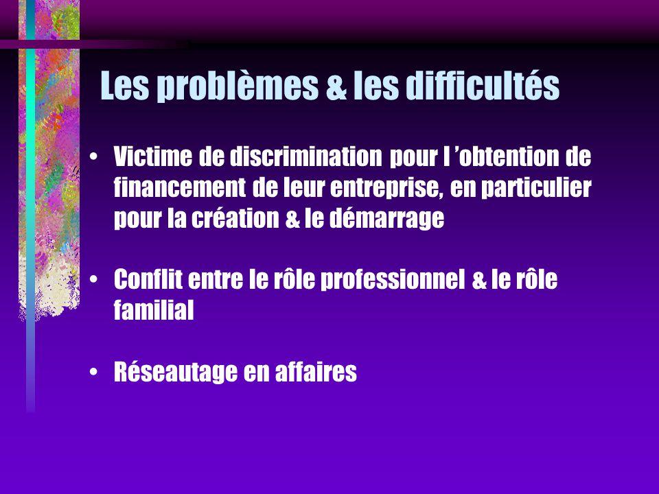 Les problèmes & les difficultés Victime de discrimination pour l obtention de financement de leur entreprise, en particulier pour la création & le dém