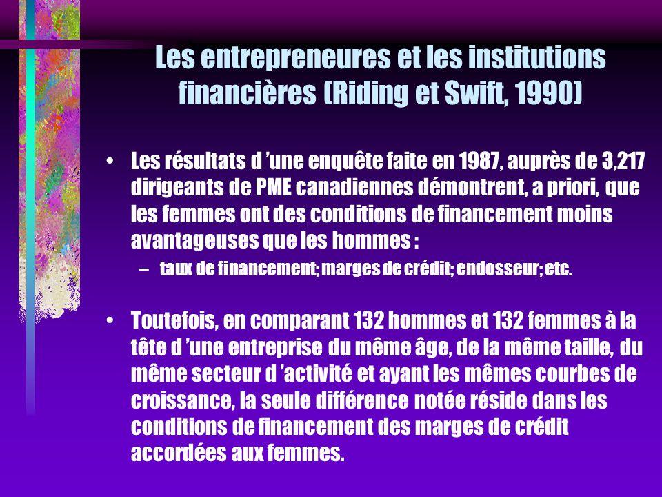 Les entrepreneures et les institutions financières (Riding et Swift, 1990) Les résultats d une enquête faite en 1987, auprès de 3,217 dirigeants de PM
