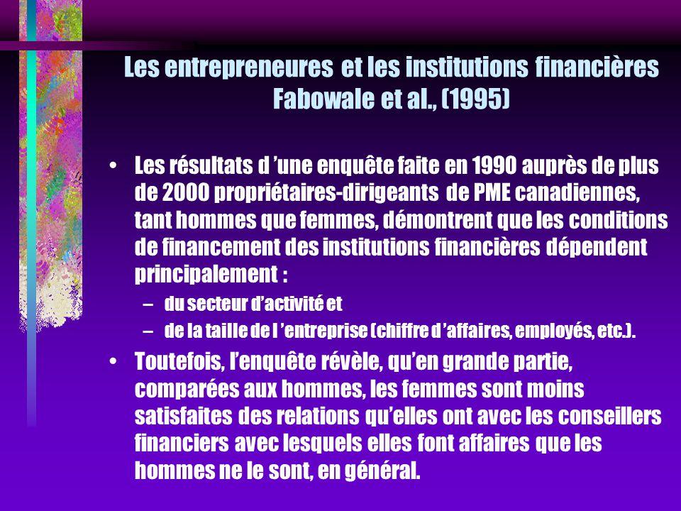 Les entrepreneures et les institutions financières Fabowale et al., (1995) Les résultats d une enquête faite en 1990 auprès de plus de 2000 propriétai