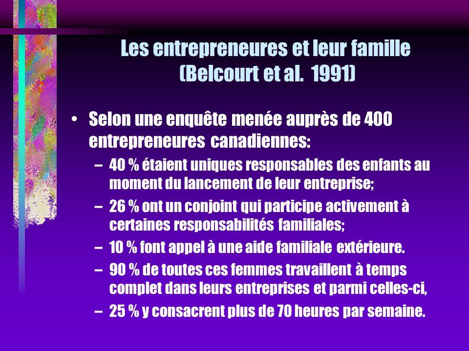 Les entrepreneures et leur famille (Belcourt et al. 1991) Selon une enquête menée auprès de 400 entrepreneures canadiennes: –40 % étaient uniques resp