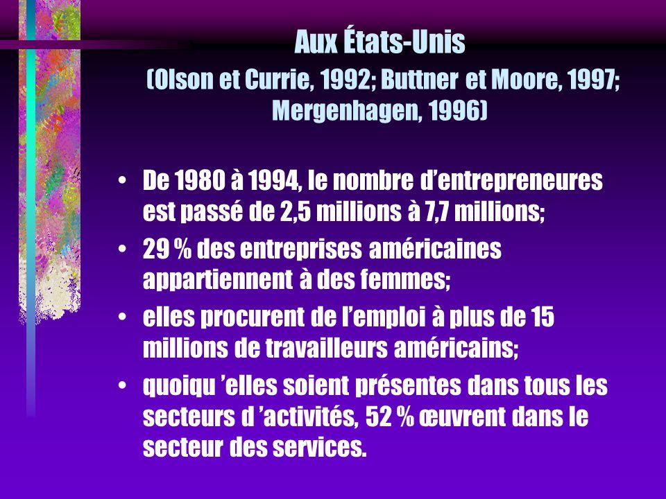 Au Canada Micst, (1997) Entre 1991 et 1994, les entreprises dirigées par les femmes augmentent deux fois plus rapidement que lensemble des entreprises; En 1994 : –19,7 % des entreprises canadiennes appartiennent à des femmes; –45,6 % des entreprises canadiennes œuvrant dans le secteur de la vente au détail appartiennent à des femmes.