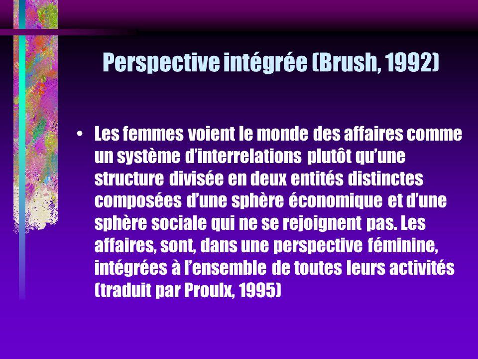 Perspective intégrée (Brush, 1992) Les femmes voient le monde des affaires comme un système dinterrelations plutôt quune structure divisée en deux ent