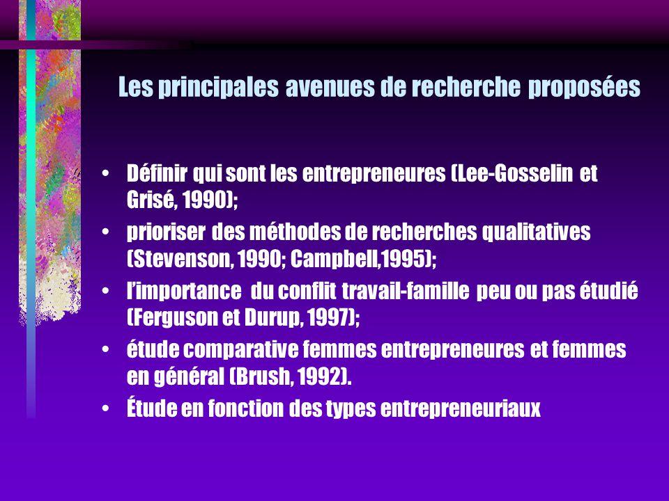 Les principales avenues de recherche proposées Définir qui sont les entrepreneures (Lee-Gosselin et Grisé, 1990); prioriser des méthodes de recherches