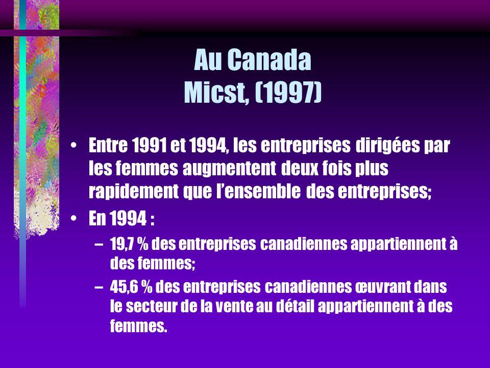 Au Canada Ferguson et Durup, (1997) En 1990, le nombre dentrepreneures est estimé à 521,000; –entre 60 et 81 % de ces femmes ont fondé leur entreprise; –entre 9 et 29 % lont achetée; –et 5 % en ont hérité.