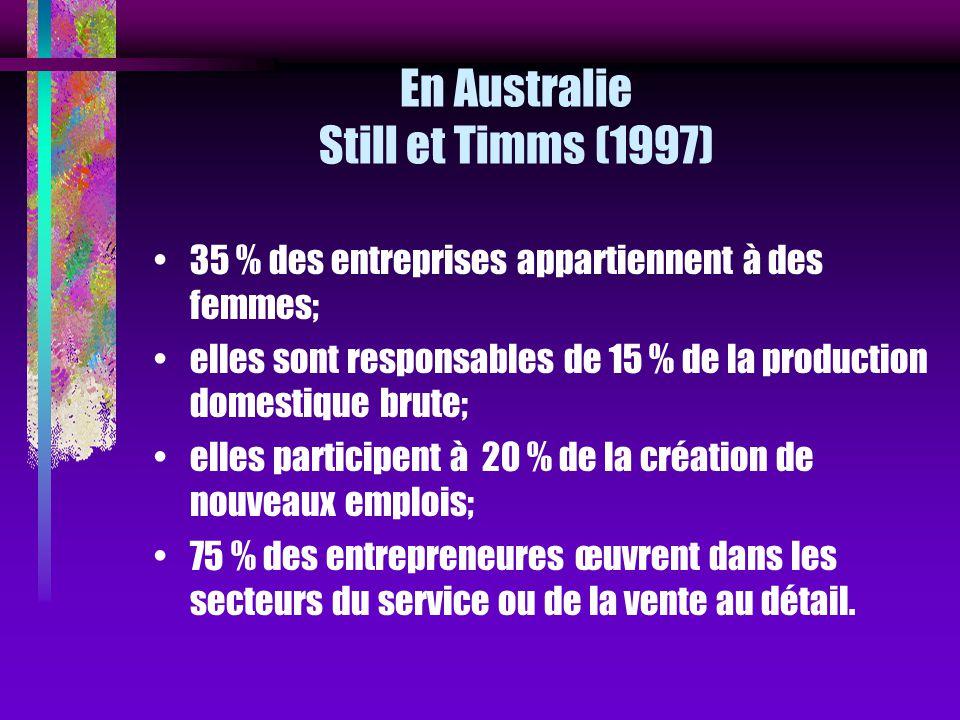 En Australie Still et Timms (1997) 35 % des entreprises appartiennent à des femmes; elles sont responsables de 15 % de la production domestique brute;