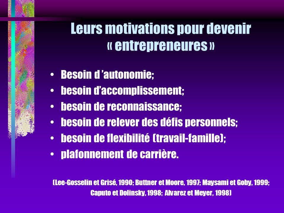 Leurs motivations pour devenir « entrepreneures » Besoin d autonomie; besoin daccomplissement; besoin de reconnaissance; besoin de relever des défis p