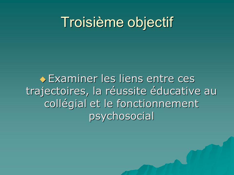Troisième objectif Examiner les liens entre ces trajectoires, la réussite éducative au collégial et le fonctionnement psychosocial Examiner les liens