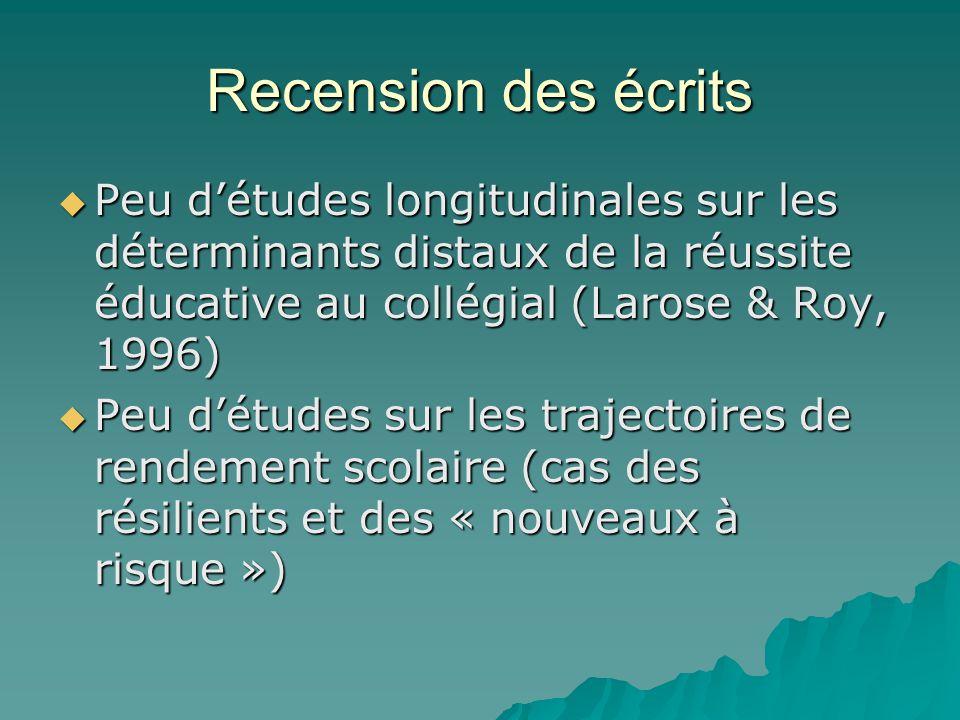 Recension des écrits Peu détudes longitudinales sur les déterminants distaux de la réussite éducative au collégial (Larose & Roy, 1996) Peu détudes lo
