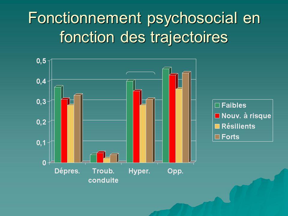 Fonctionnement psychosocial en fonction des trajectoires