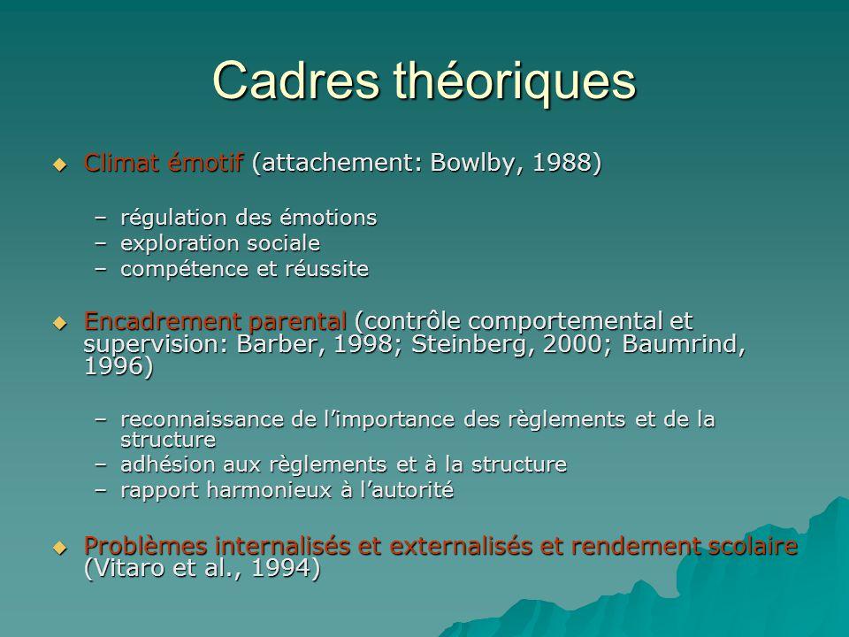 Cadres théoriques Climat émotif (attachement: Bowlby, 1988) Climat émotif (attachement: Bowlby, 1988) –régulation des émotions –exploration sociale –c