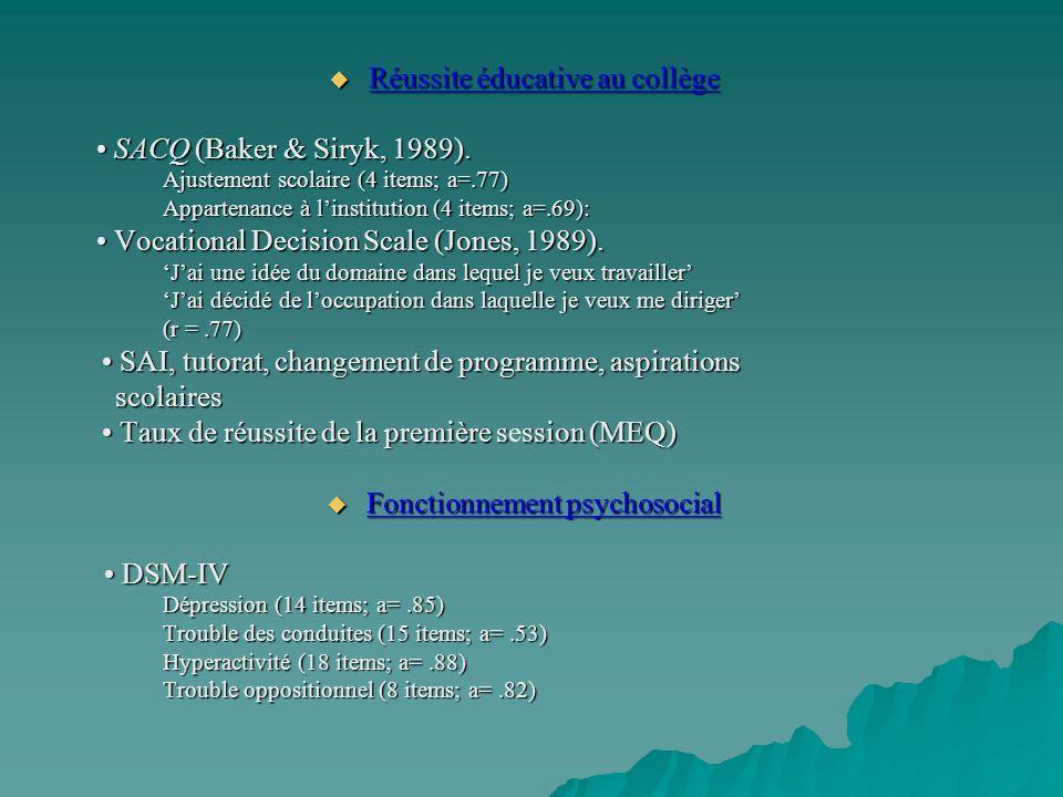 Réussite éducative au collège Réussite éducative au collège SACQ (Baker & Siryk, 1989). SACQ (Baker & Siryk, 1989). Ajustement scolaire (4 items; a=.7