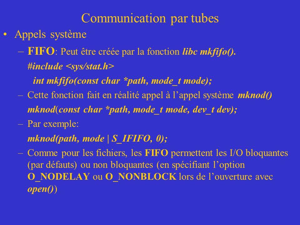 Communication par tubes Appels système –FIFO : Peut être créée par la fonction libc mkfifo().