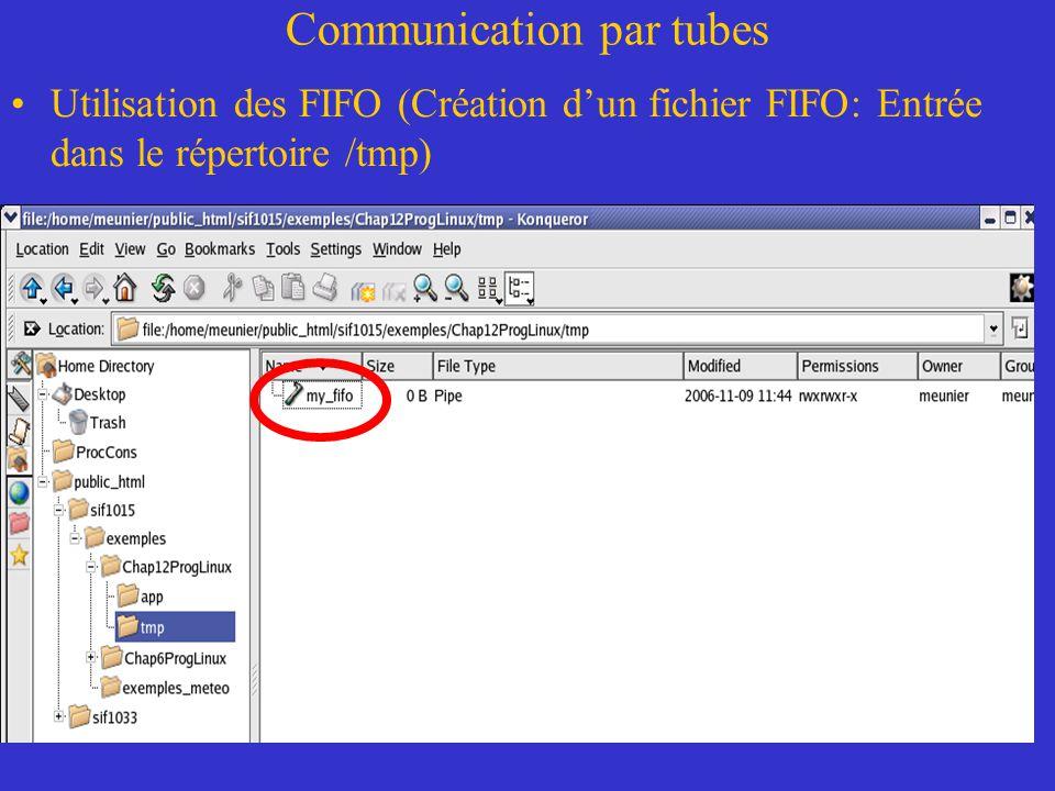Communication par tubes Utilisation des FIFO (Création dun fichier FIFO: Entrée dans le répertoire /tmp)
