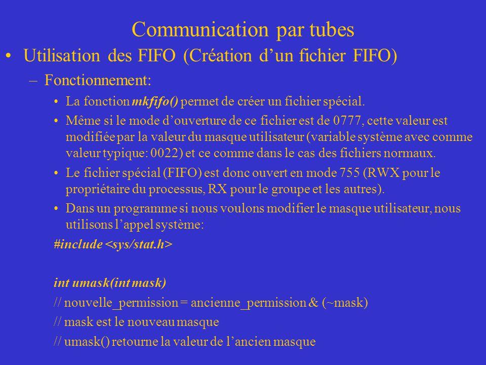 Communication par tubes Utilisation des FIFO (Création dun fichier FIFO) –Fonctionnement: La fonction mkfifo() permet de créer un fichier spécial.