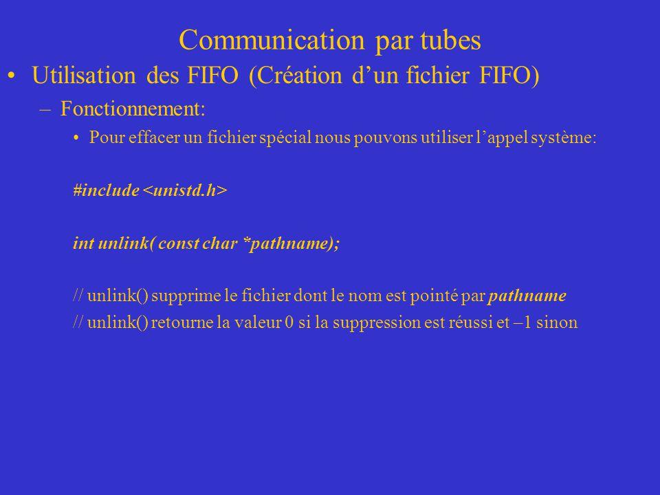 Communication par tubes Utilisation des FIFO (Création dun fichier FIFO) –Fonctionnement: Pour effacer un fichier spécial nous pouvons utiliser lappel système: #include int unlink( const char *pathname); // unlink() supprime le fichier dont le nom est pointé par pathname // unlink() retourne la valeur 0 si la suppression est réussi et –1 sinon