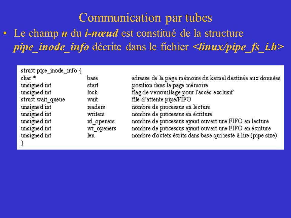 Communication par tubes Le champ u du i-nœud est constitué de la structure pipe_inode_info décrite dans le fichier