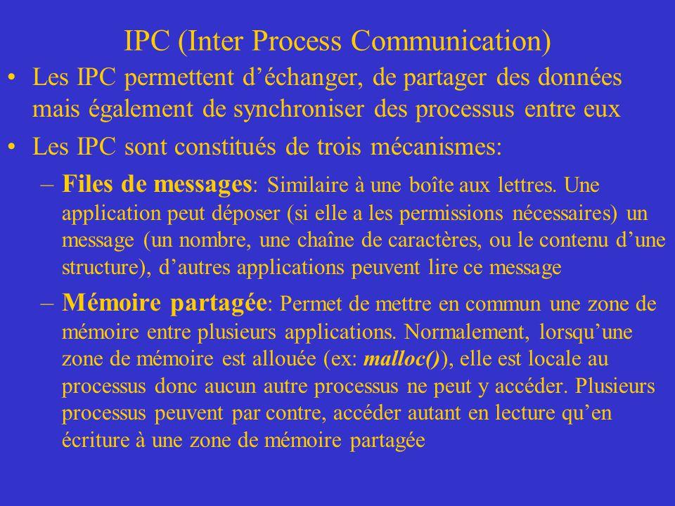 IPC (Inter Process Communication) Les IPC permettent déchanger, de partager des données mais également de synchroniser des processus entre eux Les IPC sont constitués de trois mécanismes: –Files de messages : Similaire à une boîte aux lettres.