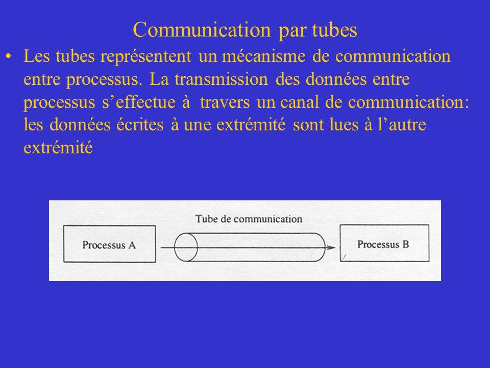 Communication par tubes Le premier type de tubes est le tube anonyme, il est créé par un processus et la transmission des descripteurs associés ne se fait que par héritage vers ses descendants.