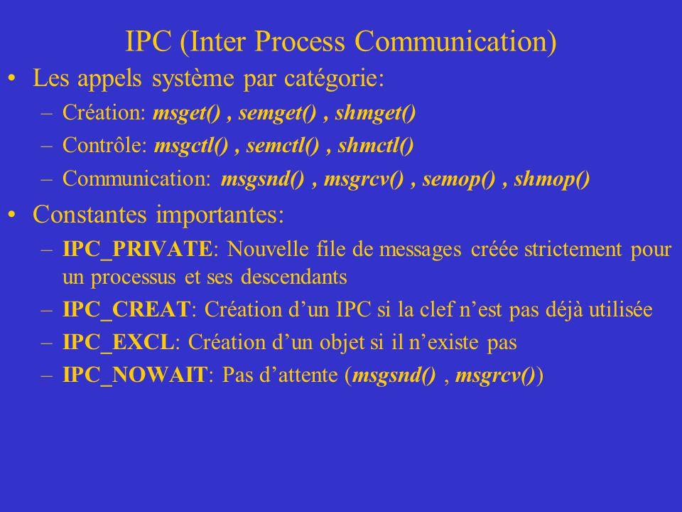 IPC (Inter Process Communication) Les appels système par catégorie: –Création: msget(), semget(), shmget() –Contrôle: msgctl(), semctl(), shmctl() –Communication: msgsnd(), msgrcv(), semop(), shmop() Constantes importantes: –IPC_PRIVATE: Nouvelle file de messages créée strictement pour un processus et ses descendants –IPC_CREAT: Création dun IPC si la clef nest pas déjà utilisée –IPC_EXCL: Création dun objet si il nexiste pas –IPC_NOWAIT: Pas dattente (msgsnd(), msgrcv())