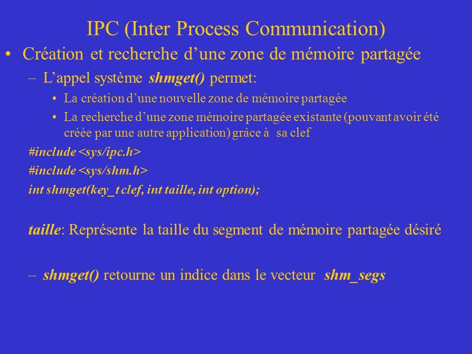 IPC (Inter Process Communication) Création et recherche dune zone de mémoire partagée –Lappel système shmget() permet: La création dune nouvelle zone de mémoire partagée La recherche dune zone mémoire partagée existante (pouvant avoir été créée par une autre application) grâce à sa clef #include int shmget(key_t clef, int taille, int option); taille: Représente la taille du segment de mémoire partagée désiré –shmget() retourne un indice dans le vecteur shm_segs