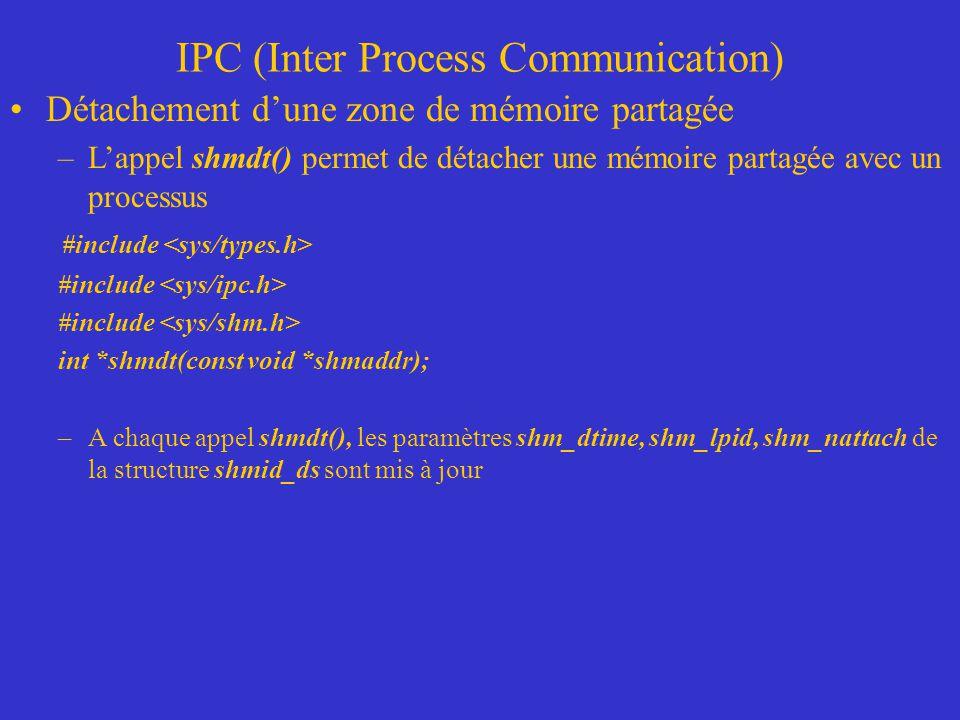 IPC (Inter Process Communication) Détachement dune zone de mémoire partagée –Lappel shmdt() permet de détacher une mémoire partagée avec un processus #include int *shmdt(const void *shmaddr); –A chaque appel shmdt(), les paramètres shm_dtime, shm_lpid, shm_nattach de la structure shmid_ds sont mis à jour
