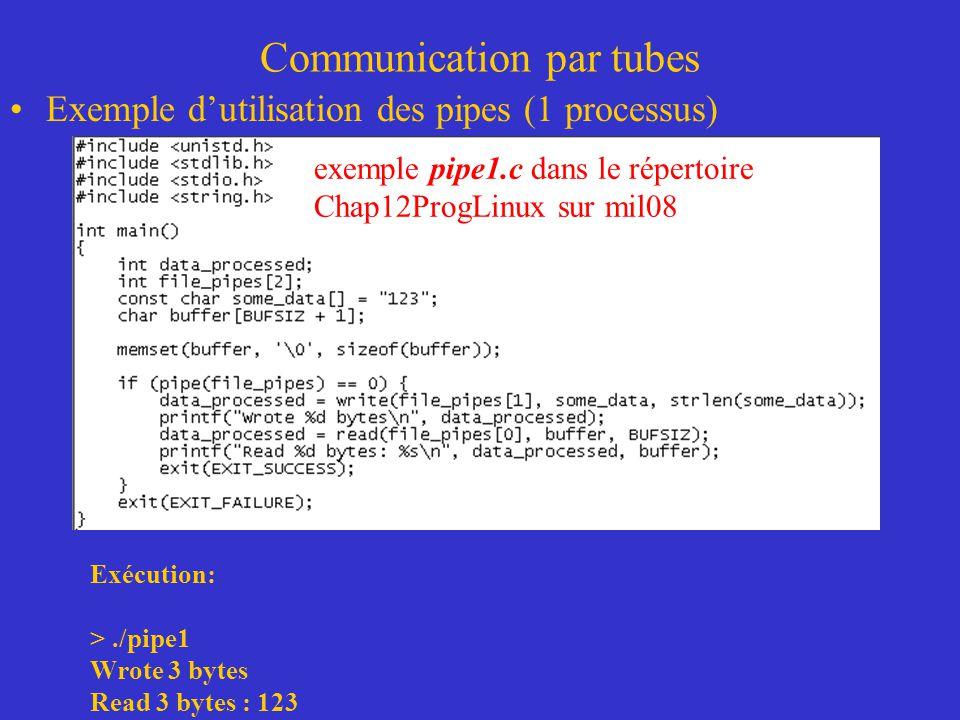 IPC (Inter Process Communication) Lecture de messages –Lappel msgrcv() permet de lire un message dans une file de messages #include int msgrcv(int msqid, struct msgbuf *msgp, int msgsz, long msgtyp, int msgflg); msgqid: Identificateur de file de message découlant de msgget() msgp: Pointeur sur les données du message récupéré de la file de messages msgsz: Taille de lobjet retiré de la file de messages msgtyp: Type du message à lire msgflg: Options sur la lecture du message