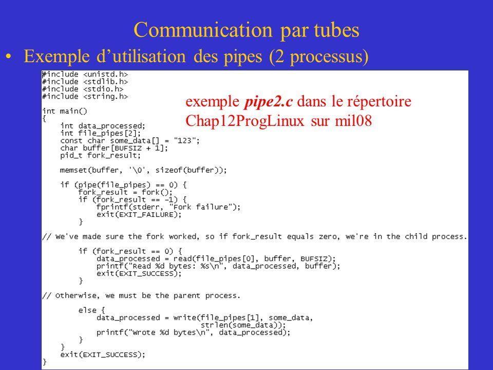 Communication par tubes Exemple dutilisation des pipes (2 processus, utilisation de execl()) exemple pipe3.c dans le répertoire Chap12ProgLinux sur mil08