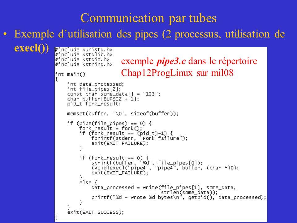 Comment gérer les signaux multiples Il faut vérifier toute les sources possibles de signaux –Typiquement en bouclant sur une fonction wait() void child_handler2(int sig) { int child_status; pid_t pid; while ((pid = wait(&child_status)) > 0) { ccount--; printf( Received signal %d from process %d\n , sig, pid); } void fork15() {...