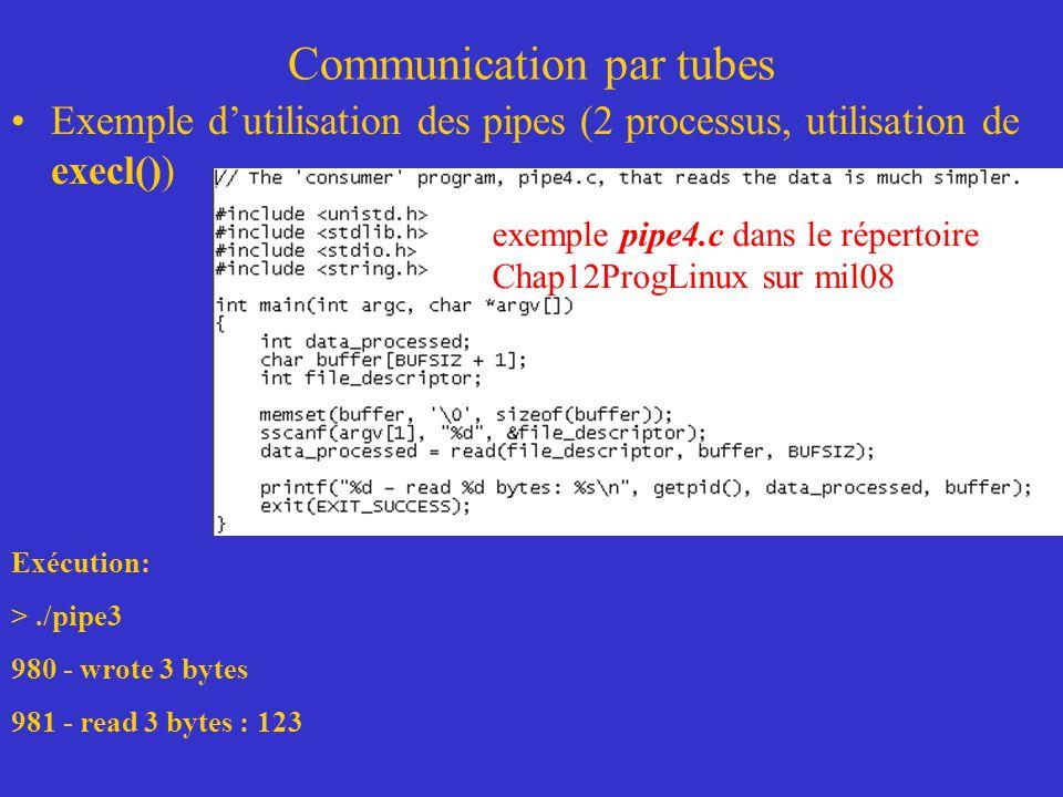 Communication par tubes Exemple dutilisation des pipes (2 processus, utilisation de execl()) Exécution: >./pipe3 980 - wrote 3 bytes 981 - read 3 bytes : 123 exemple pipe4.c dans le répertoire Chap12ProgLinux sur mil08