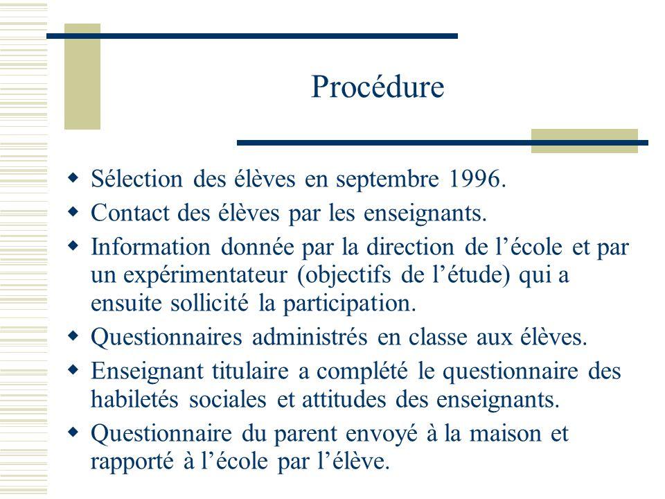Procédure Sélection des élèves en septembre 1996. Contact des élèves par les enseignants.