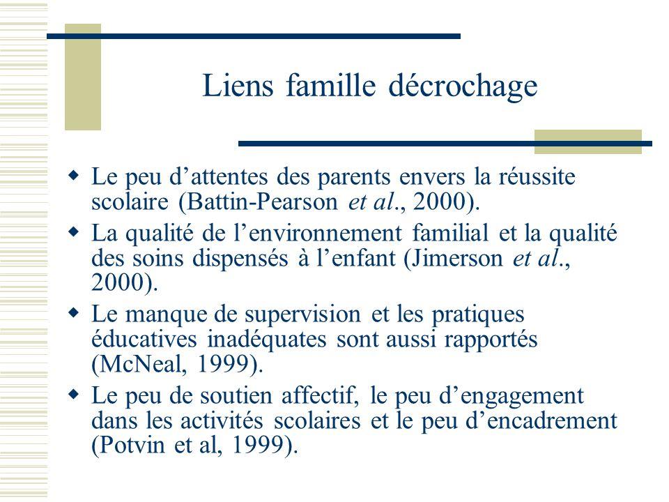 Liens famille décrochage Le peu dattentes des parents envers la réussite scolaire (Battin-Pearson et al., 2000).