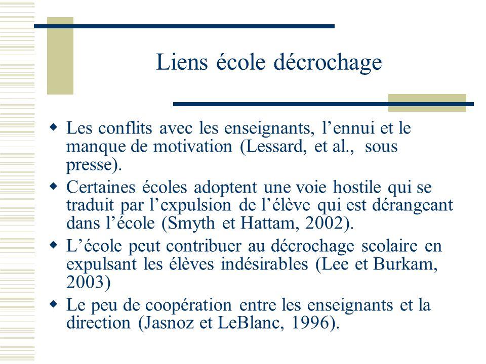 Liens école décrochage Les conflits avec les enseignants, lennui et le manque de motivation (Lessard, et al., sous presse).