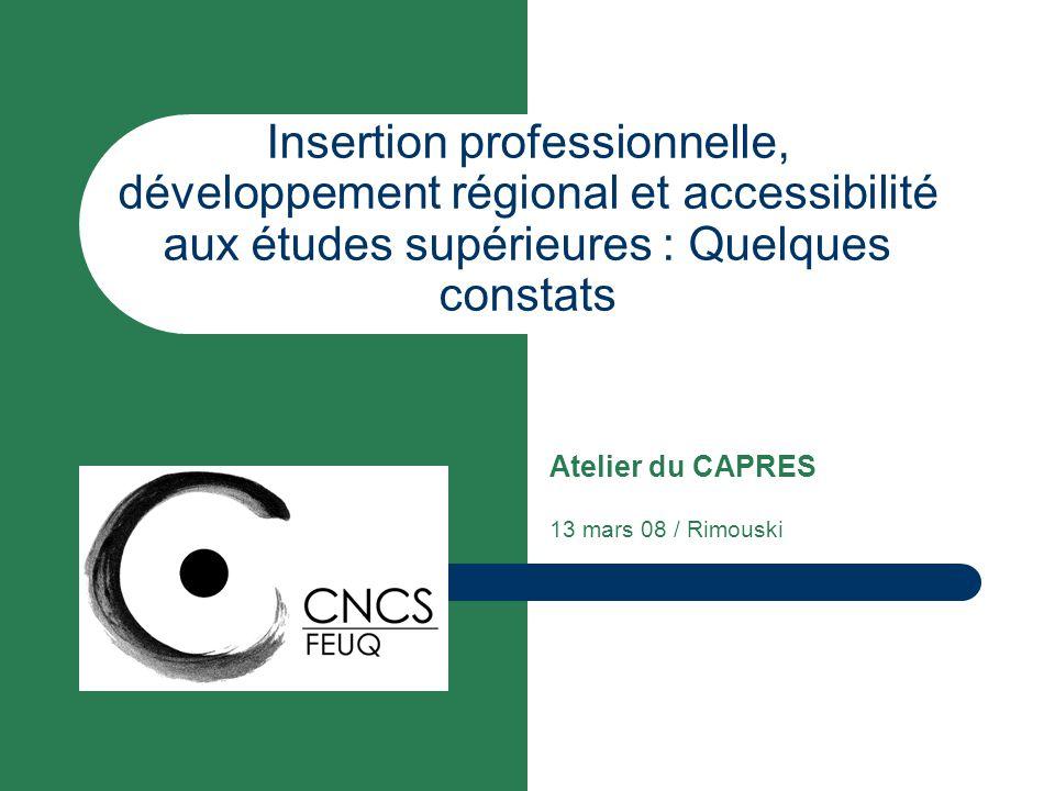 Insertion professionnelle, développement régional et accessibilité aux études supérieures : Quelques constats Atelier du CAPRES 13 mars 08 / Rimouski