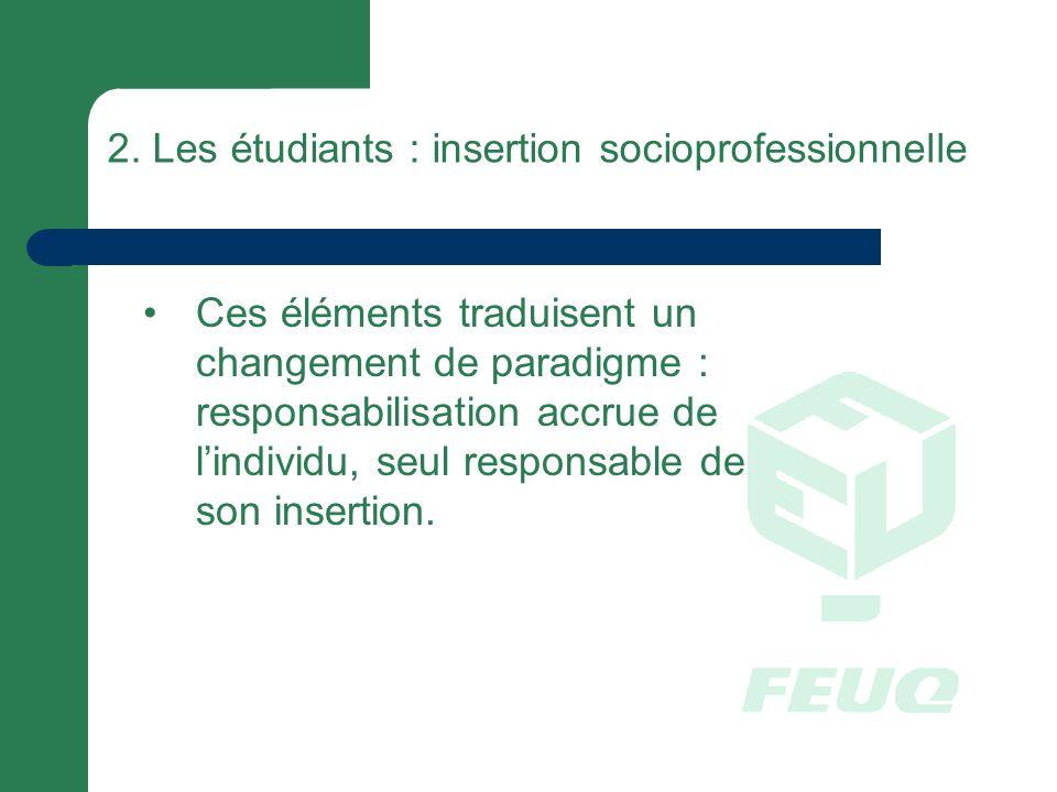 2. Les étudiants : insertion socioprofessionnelle Ces éléments traduisent un changement de paradigme : responsabilisation accrue de lindividu, seul re