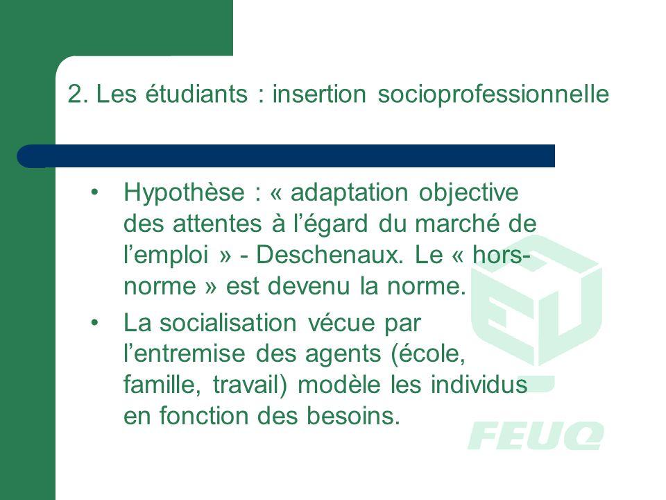 2. Les étudiants : insertion socioprofessionnelle Hypothèse : « adaptation objective des attentes à légard du marché de lemploi » - Deschenaux. Le « h