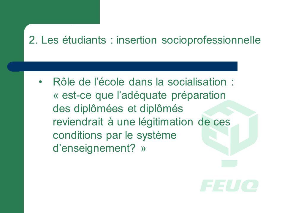2. Les étudiants : insertion socioprofessionnelle Rôle de lécole dans la socialisation : « est-ce que ladéquate préparation des diplômées et diplômés