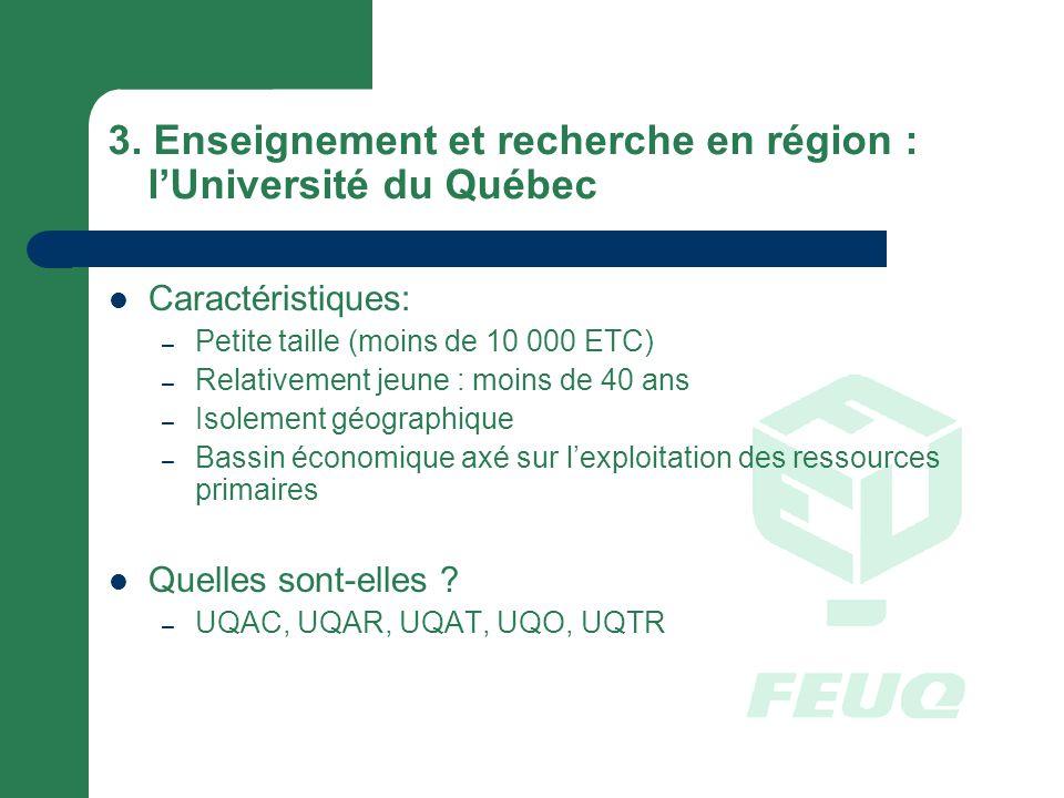 3. Enseignement et recherche en région : lUniversité du Québec Caractéristiques: – Petite taille (moins de 10 000 ETC) – Relativement jeune : moins de