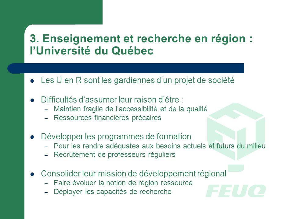 3. Enseignement et recherche en région : lUniversité du Québec Les U en R sont les gardiennes dun projet de société Difficultés dassumer leur raison d